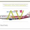 LONDON 2012 CAMPAIGN CASE STUDY > BRITISH AIRWAYS