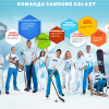 Samsung Team Russia's Sochi 2014 Direct Contact Strategy