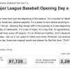 Bud Lobbies Obama For MLB Opening Day Official Holiday